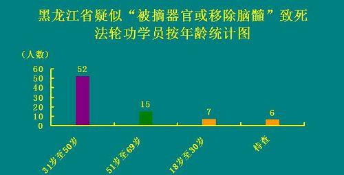 2016-11-6-helongjiang_05