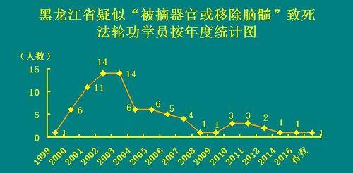 2016-11-6-helongjiang_06